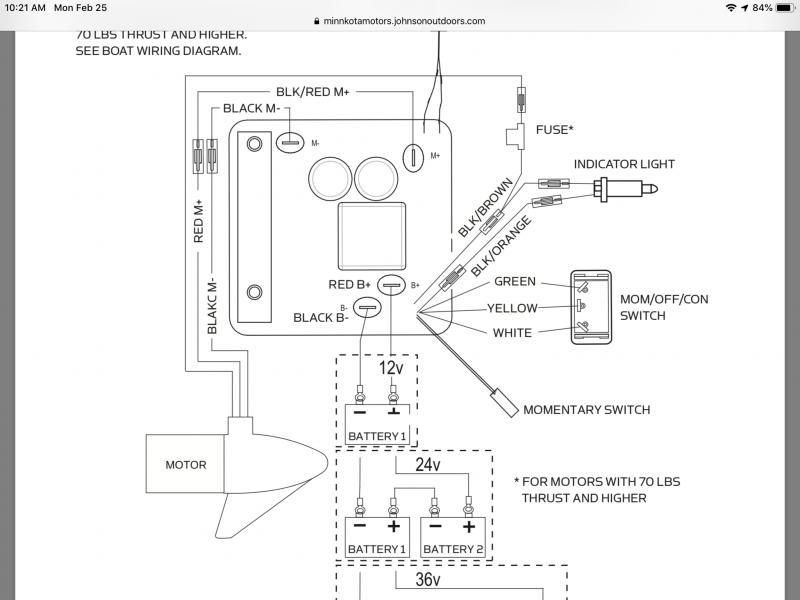 Upgrading Bass Tracker 175 Electronics, Tracker Marine Wiring Diagrams